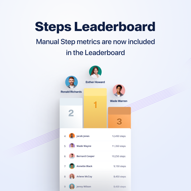 Steps leaderboard to let your client group compete with daily step count